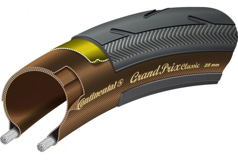 Continental Grand Prix Classic 700x25c